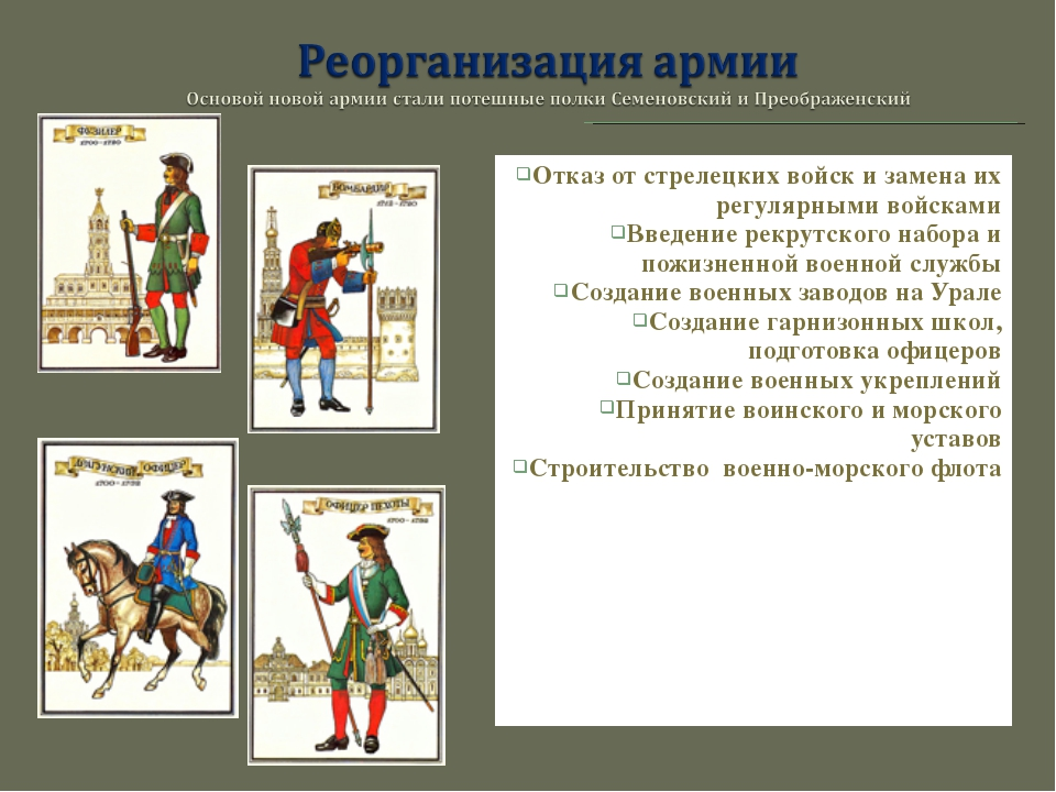 Отказ от стрелецких войск и замена их регулярными войсками Введение рекрутско...
