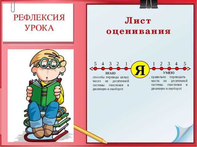 Лист оценивания Я РЕФЛЕКСИЯ УРОКА 5 4 3 2 1 1 2 3 4 5 ЗНАЮ способы перевода ц...