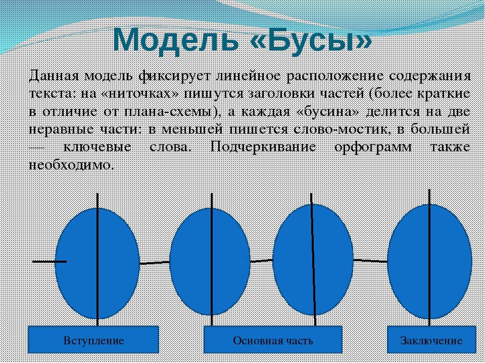 Модель «Бусы» Данная модель фиксирует линейное расположение содержания текста...