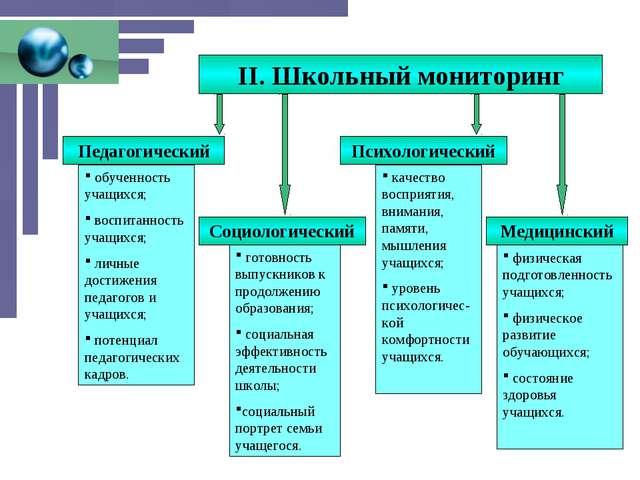 Педагогический готовность выпускников к продолжению образования; социальная э...