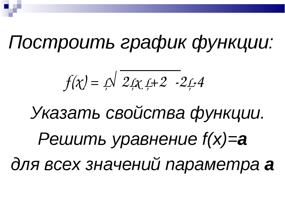 Построить график функции:  f(x) = │√ 2│x │+2 -2│-4 Указать свойства функции...