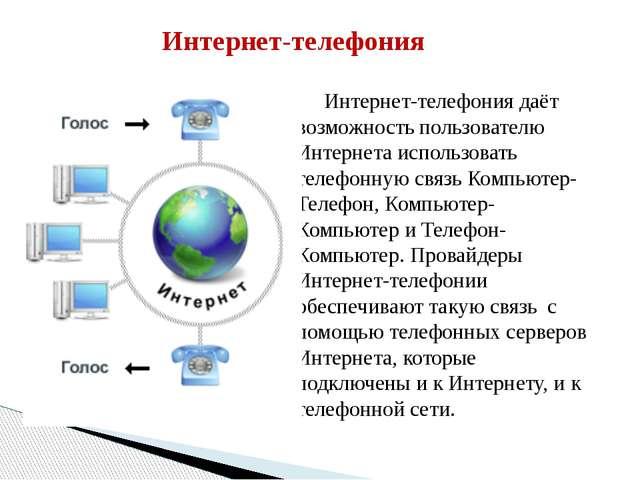 Интернет-телефония Интернет-телефония даёт возможность пользователю Интернет...