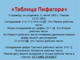 К примеру, вы родились 11 июля 1953 г. Пишем: 11.07.1953. Складываем: 1+1+7+1