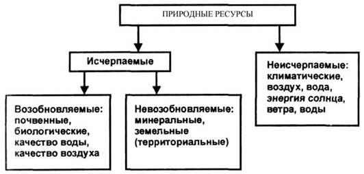 http://studopedia.ru/ekologiya/Untitled-11_clip_image002.jpg