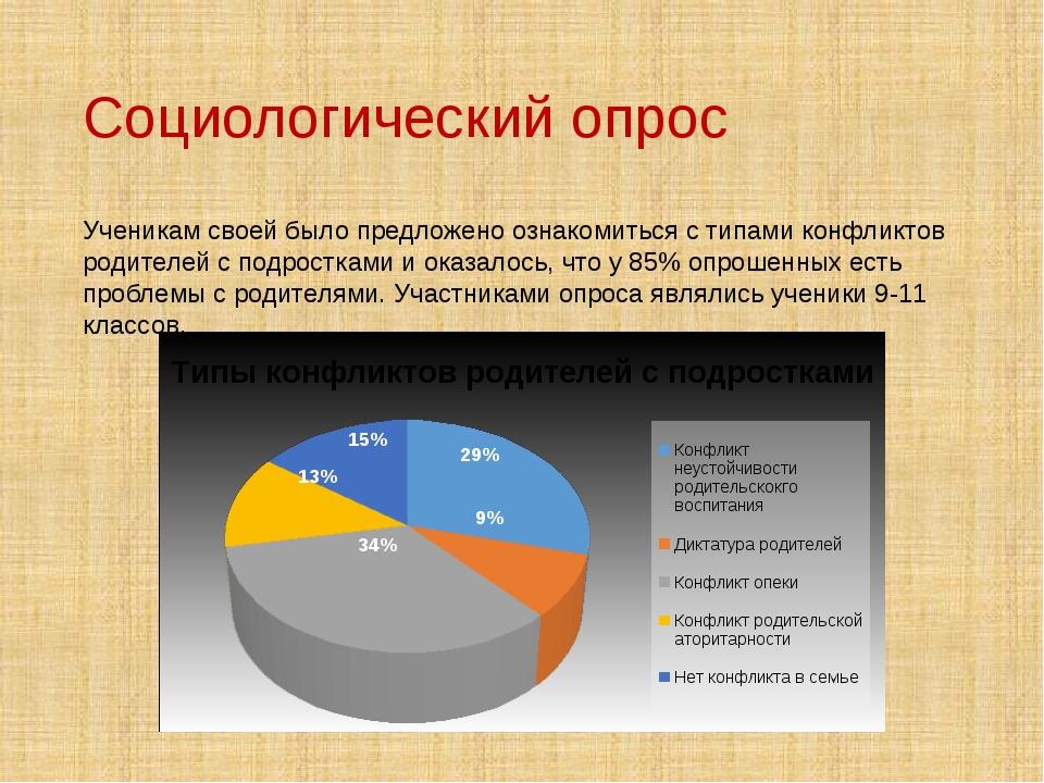 Социологический опрос Ученикам своей было предложено ознакомиться с типами ко...