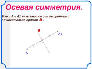 А Осевая симметрия. А1 a Точки А и А1 называются симметричными относительно п