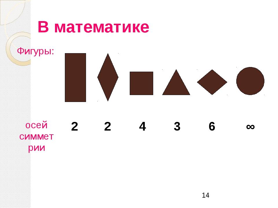 В математике Фигуры: осей симметрии 2 2 4 3 6 ∞