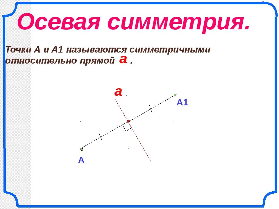 А Осевая симметрия. А1 a Точки А и А1 называются симметричными относительно п...