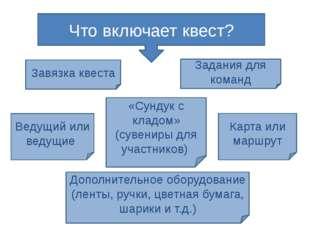 Завязка квеста Задания для команд Ведущий или ведущие «Сундук с кладом» (суве