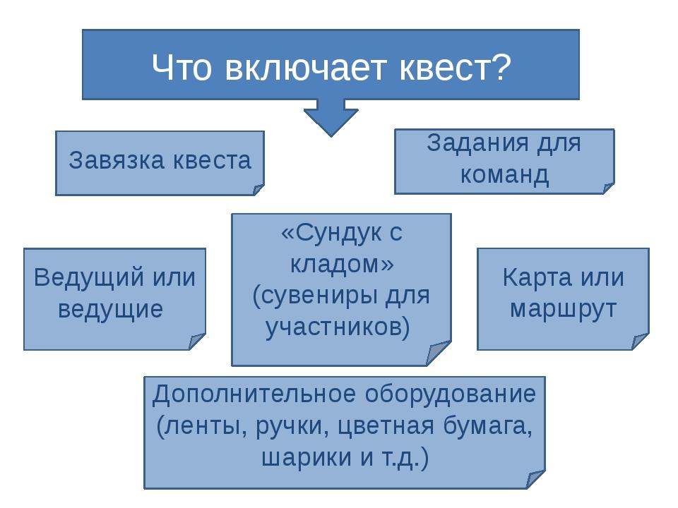 Завязка квеста Задания для команд Ведущий или ведущие «Сундук с кладом» (суве...