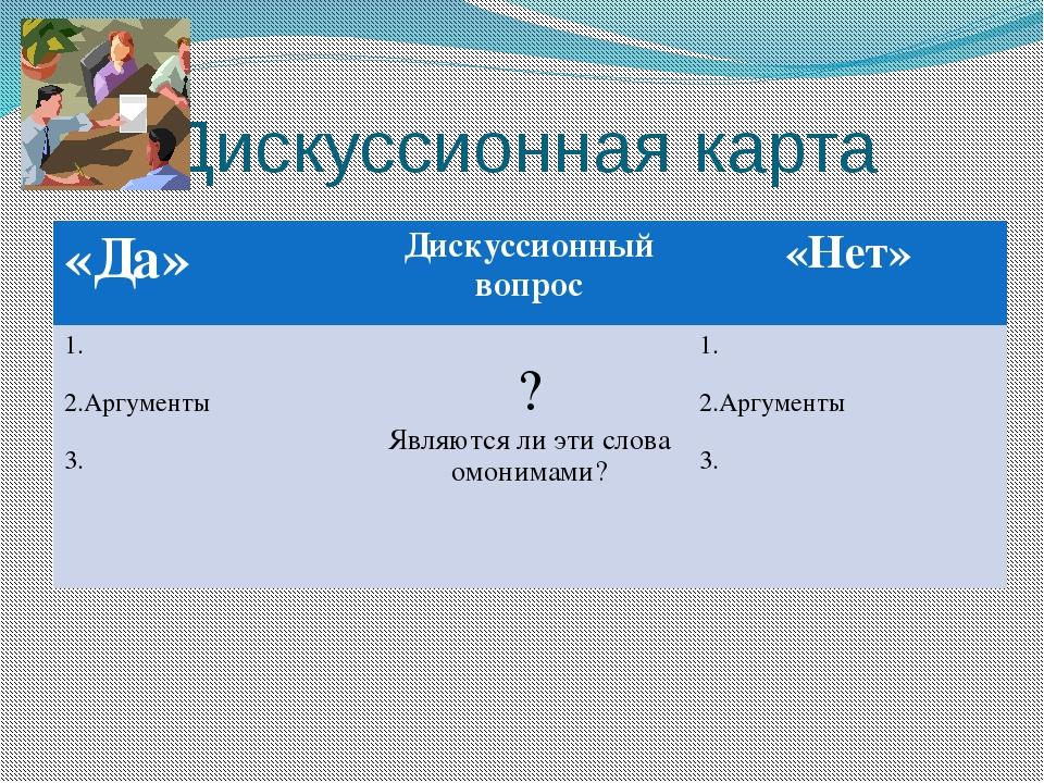 Дискуссионная карта «Да» Дискуссионный вопрос «Нет» 1. 2.Аргументы 3. ? Являю...