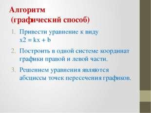 Алгоритм (графический способ) Привести уравнение к виду x2 = kx + b Построить