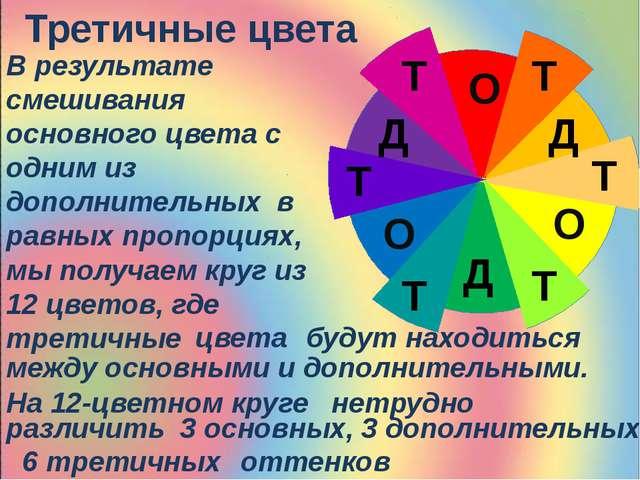 Третичные цвета В результате смешивания основного цвета с одним из дополните...