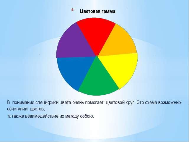 Цветовая гамма В понимании специфики цвета очень помогает цветовой круг. Это...