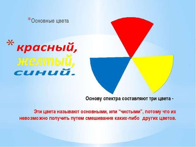 """Основу спектра составляют три цвета - Эти цвета называют основными, или """"чист..."""