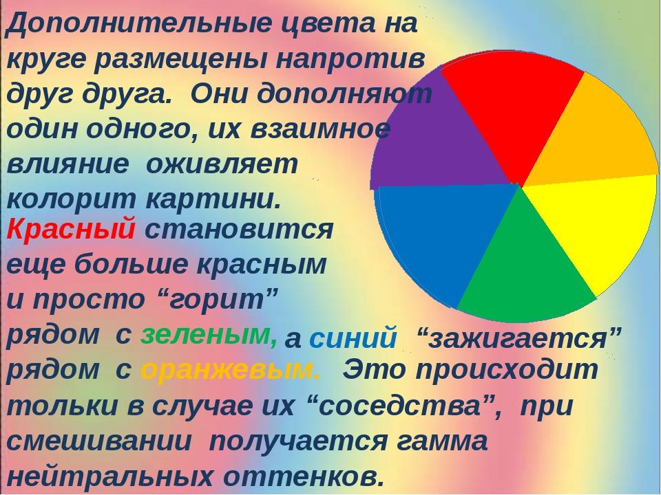 Дополнительные цвета на круге размещены напротив друг друга. Они дополняют од...