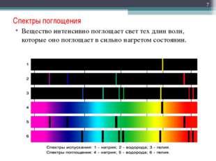 Спектры поглощения Вещество интенсивно поглощает свет тех длин волн, которые