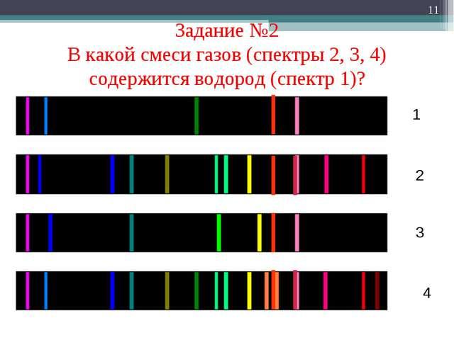 11111111111111111111111111 * Задание №2 В какой смеси газов (спектры 2, 3, 4...