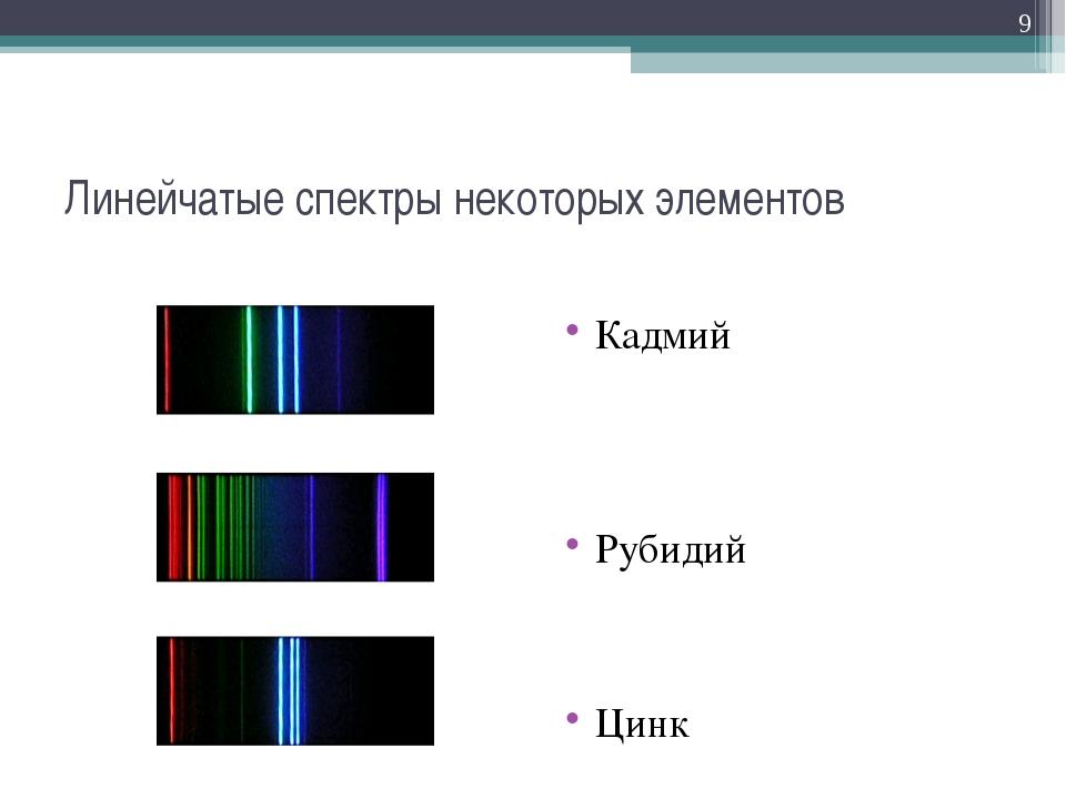 Линейчатые спектры некоторых элементов Кадмий Рубидий Цинк *