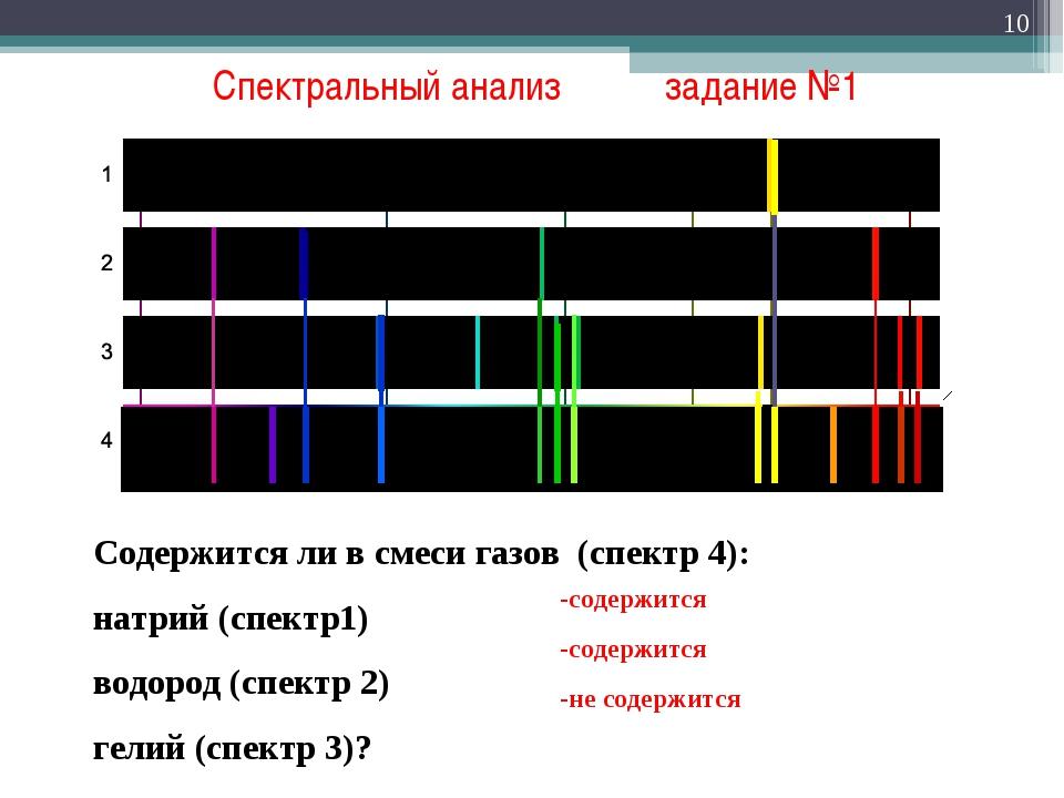 Спектральный анализ задание №1 * Содержится ли в смеси газов (спектр 4): нат...
