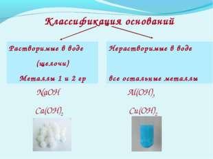 Классификация оснований Растворимые в воде (щелочи) Металлы 1 и 2 гр Нераство