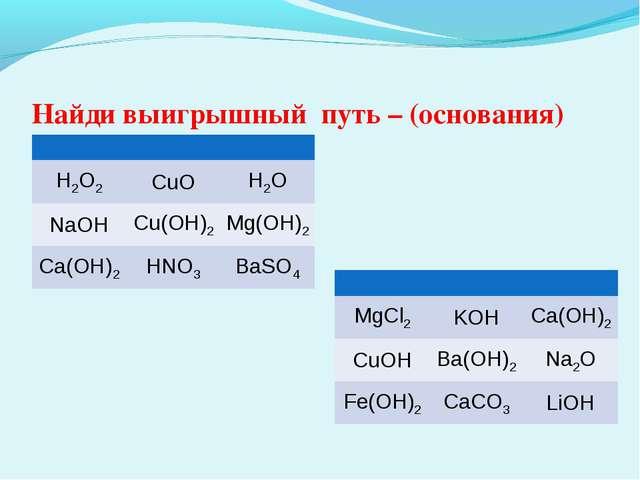 Найди выигрышный путь – (основания)  H2O2CuOH2O NaOHCu(OH)2Mg(OH)2 Ca(O...