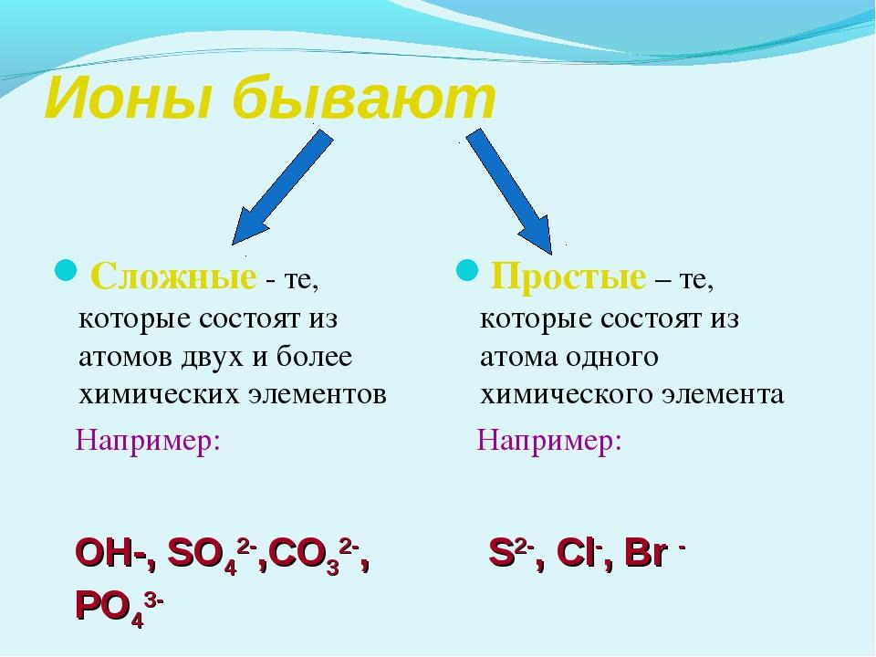 Ионы бывают Сложные - те, которые состоят из атомов двух и более химических э...