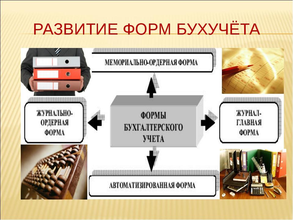История бухгалтерского учета иностраные источники