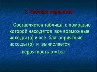 2. Таблица вариантов Составляется таблица, с помощью которой находятся все во