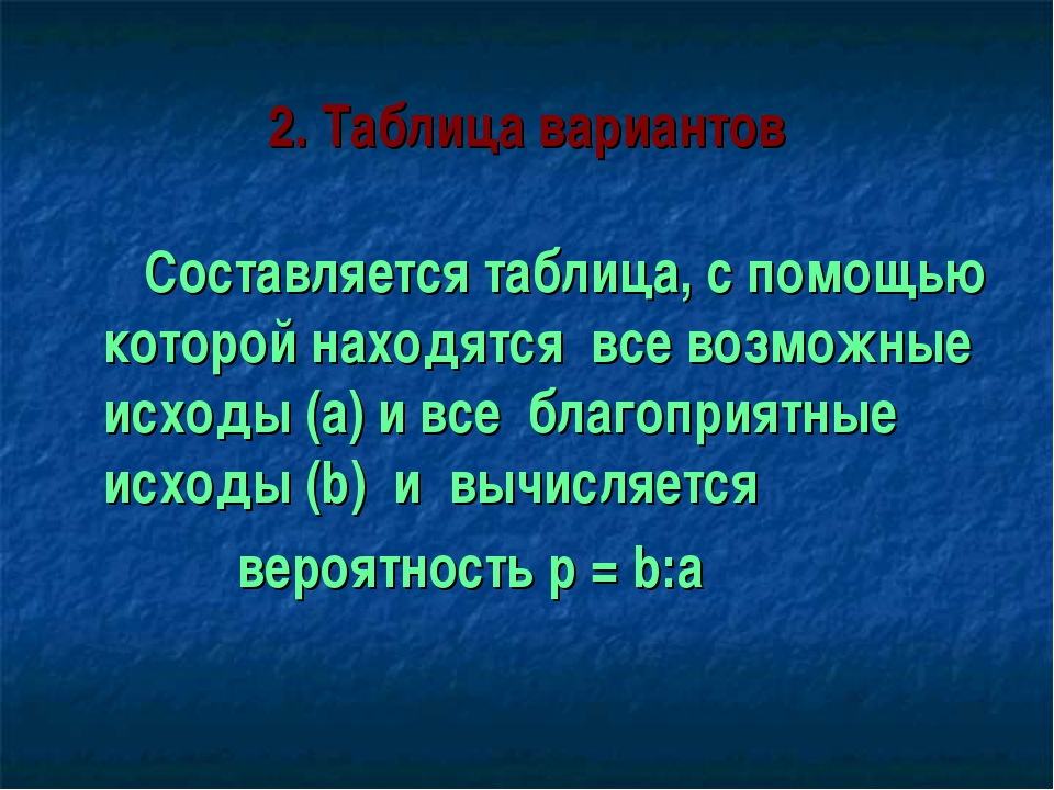 2. Таблица вариантов Составляется таблица, с помощью которой находятся все во...