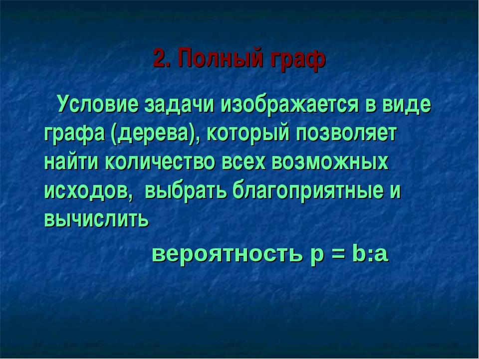 2. Полный граф Условие задачи изображается в виде графа (дерева), который поз...