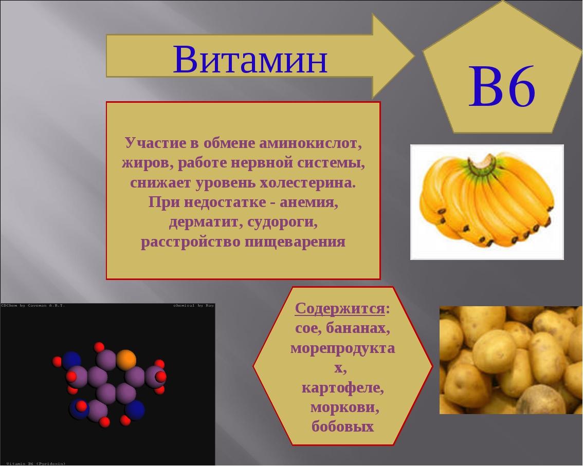 Витамин Участие в обмене аминокислот, жиров, работе нервной системы, снижает...