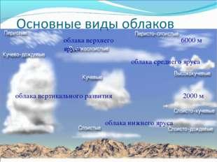 облака верхнего яруса 6000 м 2000 м облака среднего яруса облака нижнего ярус