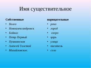 Имя существительное Собственные Волга Новоалександровск Байкал Петр Первый Пу