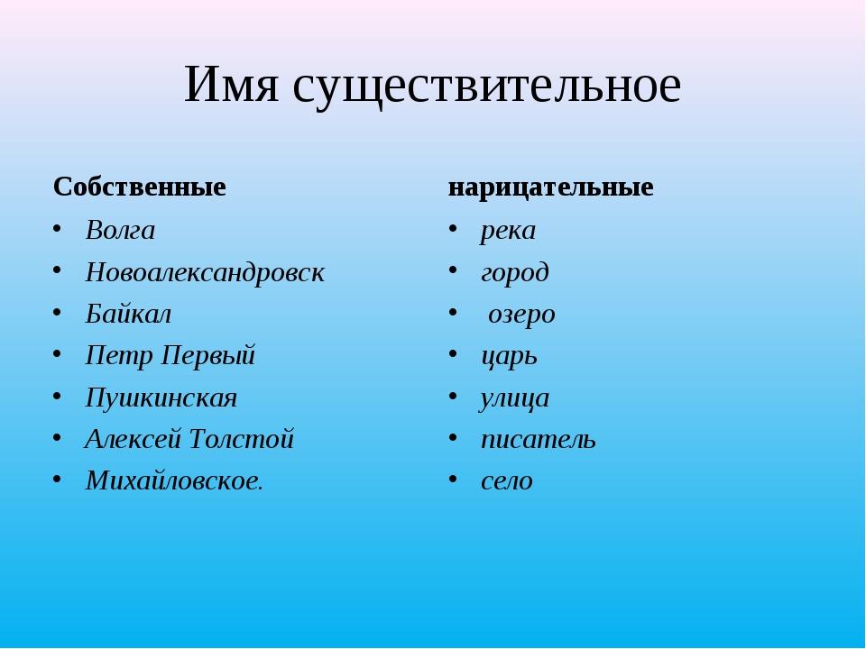 Имя существительное Собственные Волга Новоалександровск Байкал Петр Первый Пу...