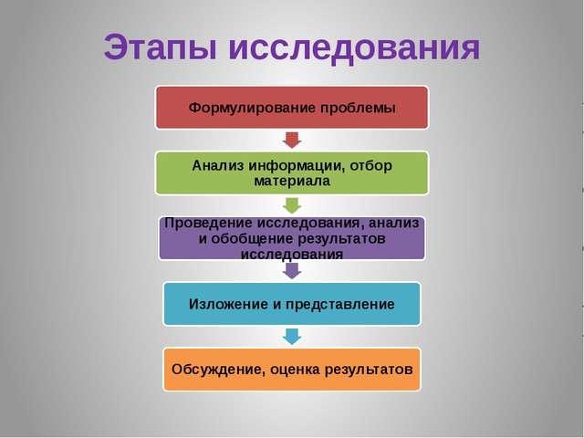 Этапы исследования
