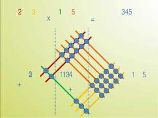 2 5 x = 345 3 2 5 1 13 1 4 + 1 + 3