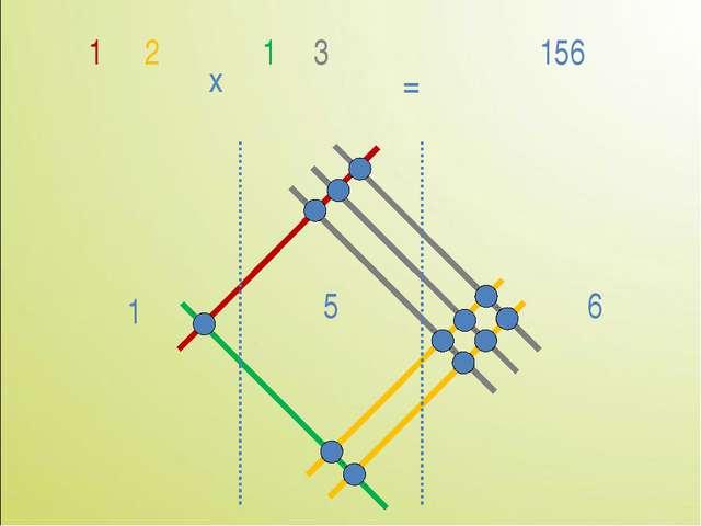 1 3 x = 156 2 1 6 1 5