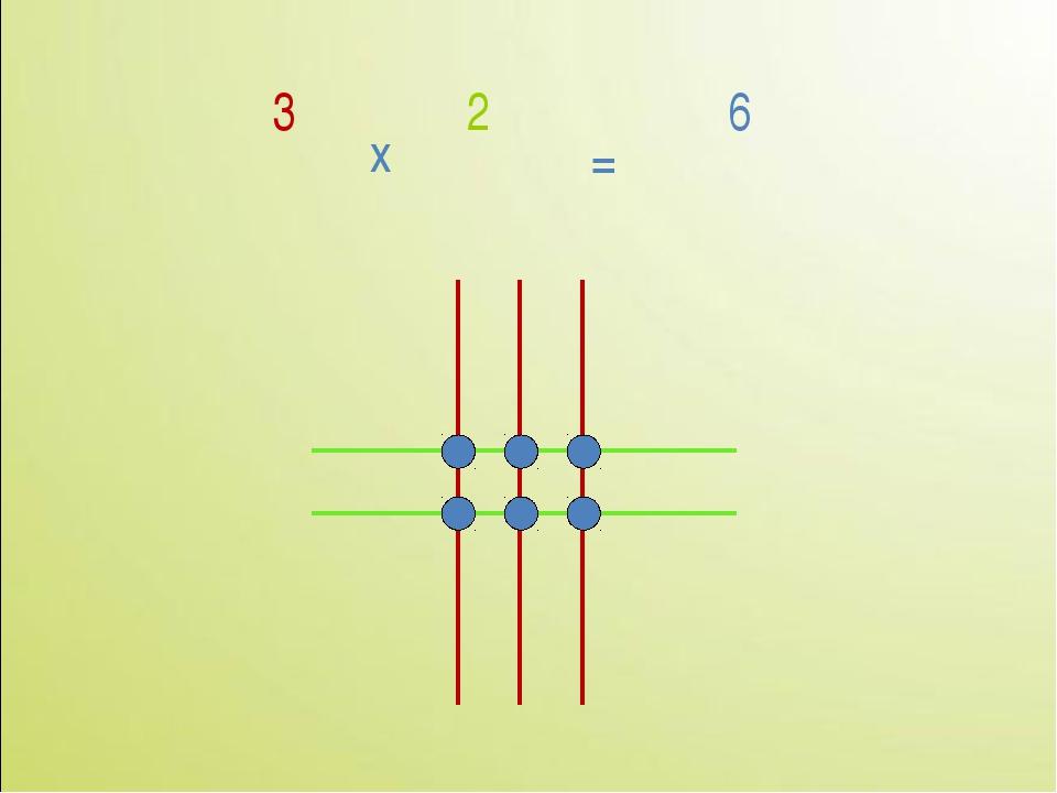 3 2 x = 6