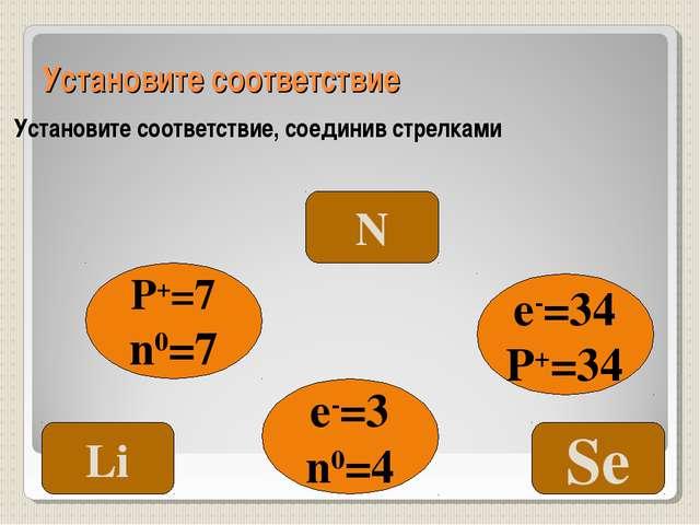 Установите соответствие Установите соответствие, соединив стрелками P+=7 n0=7...