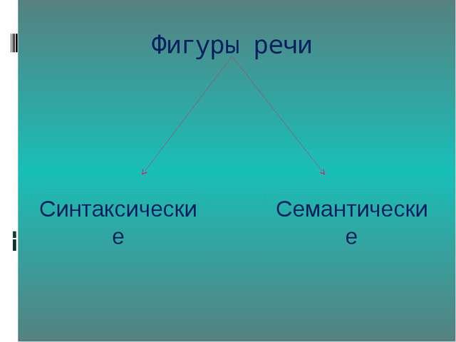 Фигуры речи Синтаксические Семантические