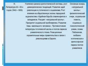 III. Литература 40—50-х годов (1842—1855) Усиление кризиса крепостнической с