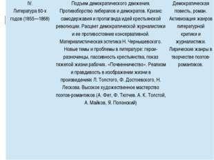 IV. Литература 60-х годов (1855—1868) Подъем демократического движения. Прот