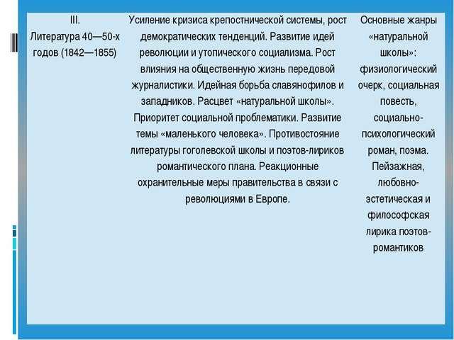 III. Литература 40—50-х годов (1842—1855) Усиление кризиса крепостнической с...