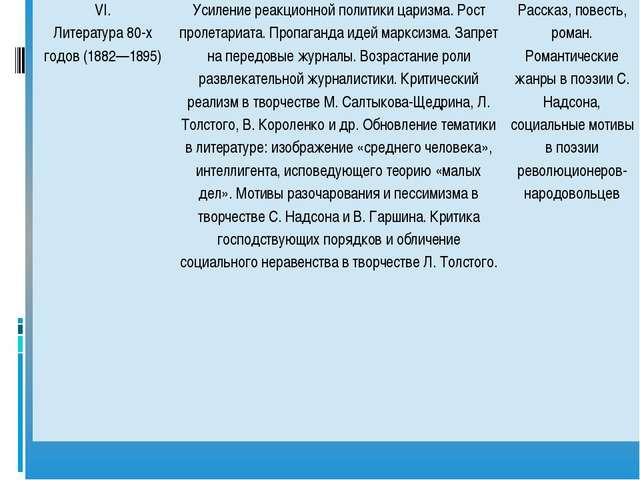 VI. Литература 80-х годов (1882—1895) Усиление реакционной политики царизма....