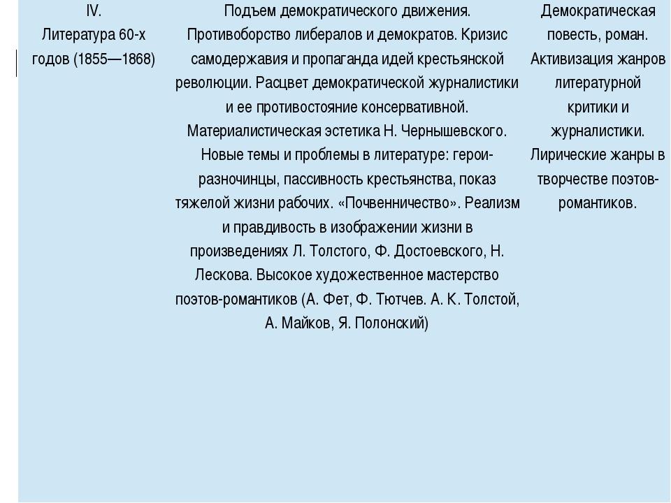IV. Литература 60-х годов (1855—1868) Подъем демократического движения. Прот...