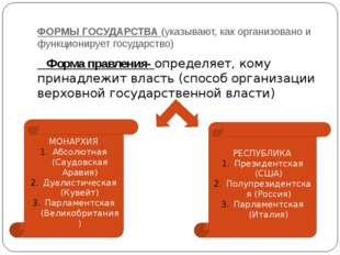 ФОРМЫ ГОСУДАРСТВА (указывают, как организовано и функционирует государство) Ф
