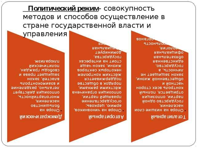 Политический режим- совокупность методов и способов осуществление в стране г...