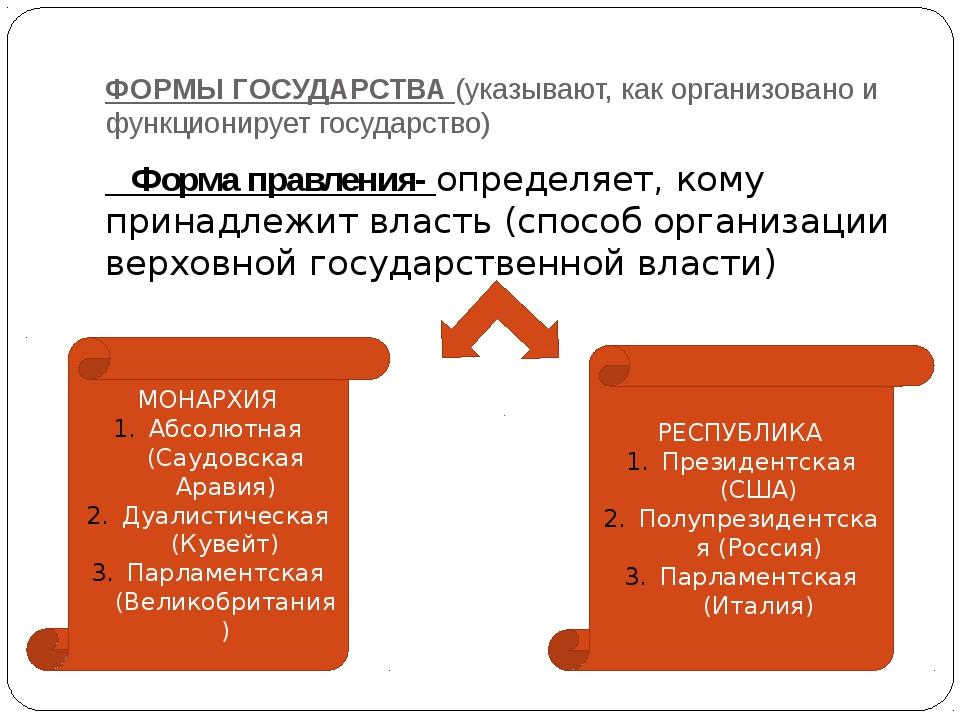 ФОРМЫ ГОСУДАРСТВА (указывают, как организовано и функционирует государство) Ф...