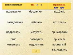 Неизменяемые На – з, - с Приставка пре-, при- положениебессилие пр..бить з